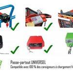 Inside Tronix Passe-Partout Universel pour Chariot et Caddie de supermarché sans jeton ni pièce de la marque Inside Tronix image 2 produit