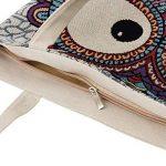 WITHMOONS Sac de Course Réutilisable Natural Cotton Canvas Tote Bag Grocery Bags Reusable EB005 (Bluecouple) de la marque WITHMOONS image 1 produit